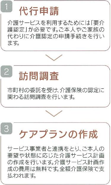 kyotaku-nagare